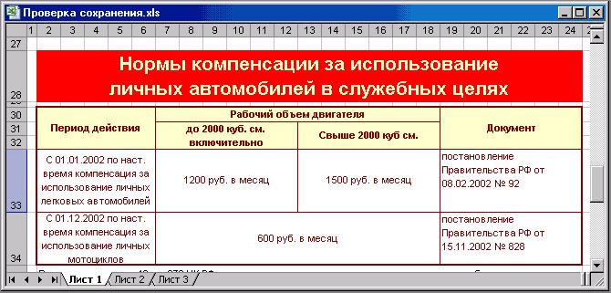 http://yoksel.net.ru/images/Excel/SheetInExcel1.png